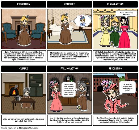 The necklace by guy de maupassant essay the necklace plot diagram the necklace plot diagram more short stories the necklace by guy de maupassant lesson plans includes ccuart Gallery