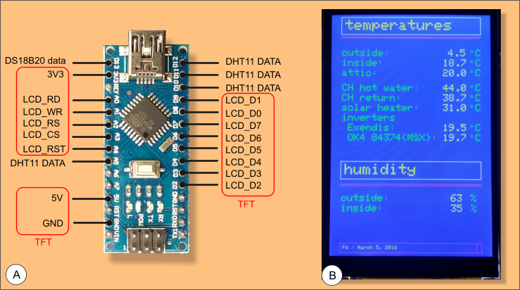 Multi Temperature Humidity Sensing With An Arduino Nano Displayed On A 3 5 Color Tft Screen Arduino Arduino Display Arduino Projects