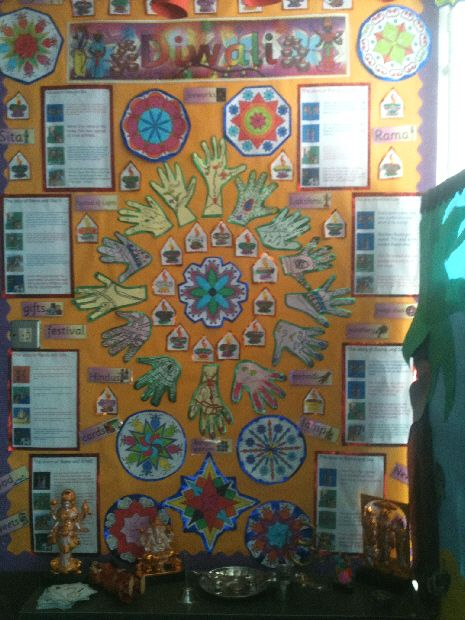 Classroom Decoration Ideas For Diwali ~ Diwali classroom display photo sparklebox