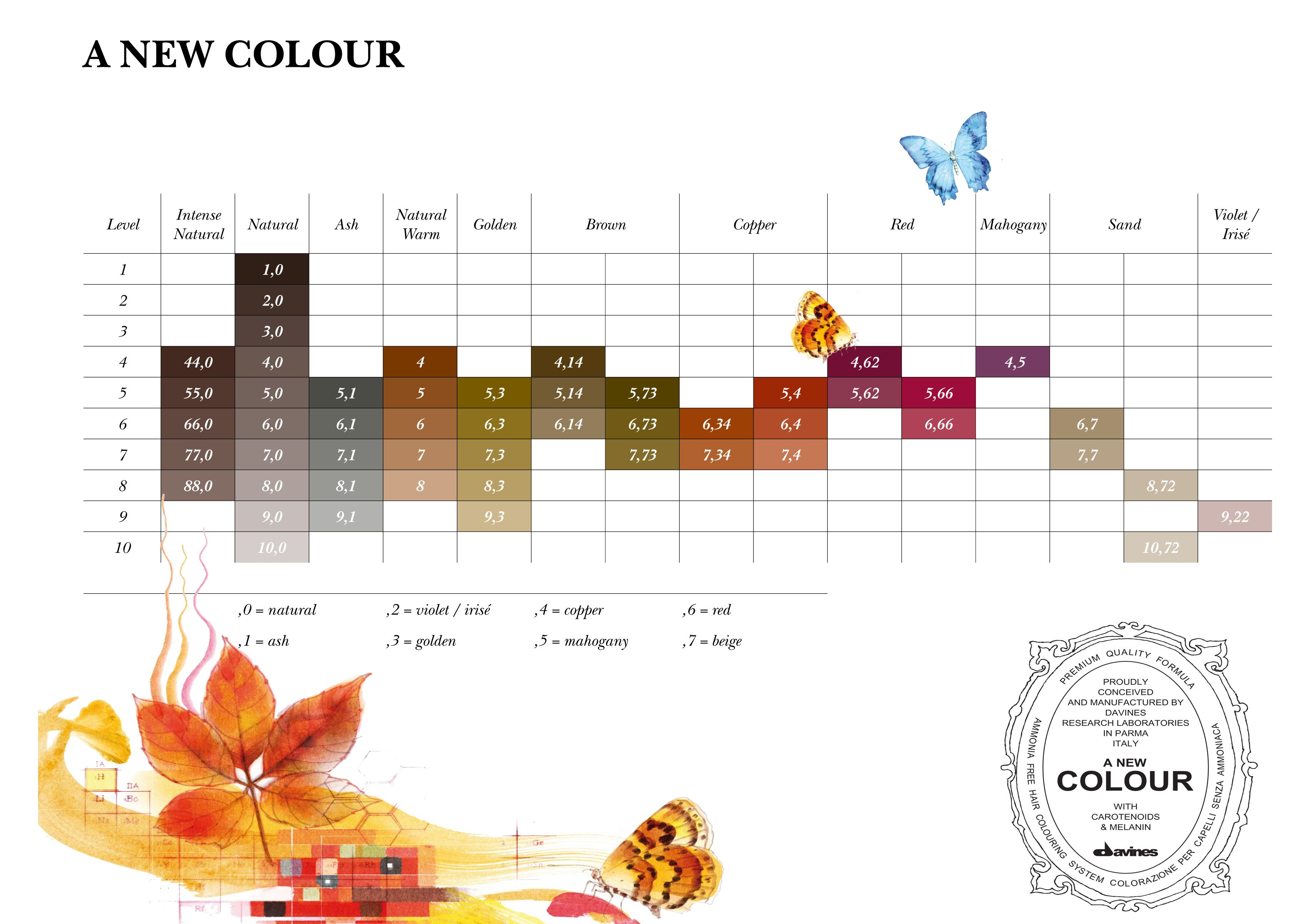 davines a new colour shades chart color charts pinterest