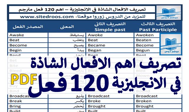 تصريف اهم الافعال الشاذة في اللغة الانجليزية 120 فعل مترجم Pdf English Verbs Irregular Verbs Arabic Verbs