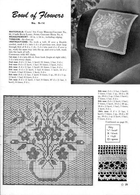 Decke Blumenvase | Häkeln / crochet / crocheté_diverses | Pinterest ...