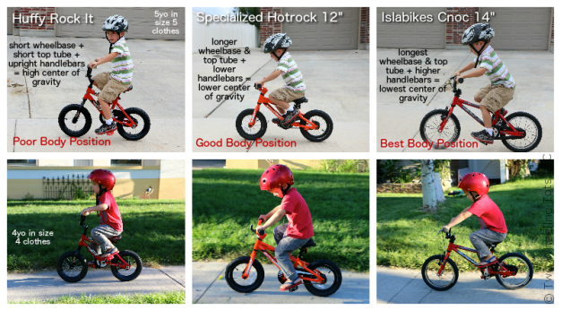 Best Kids Bikes The Authoritative Buying Guide Kids Bike Best