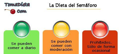 Recetas de comida para la dieta del semaforo