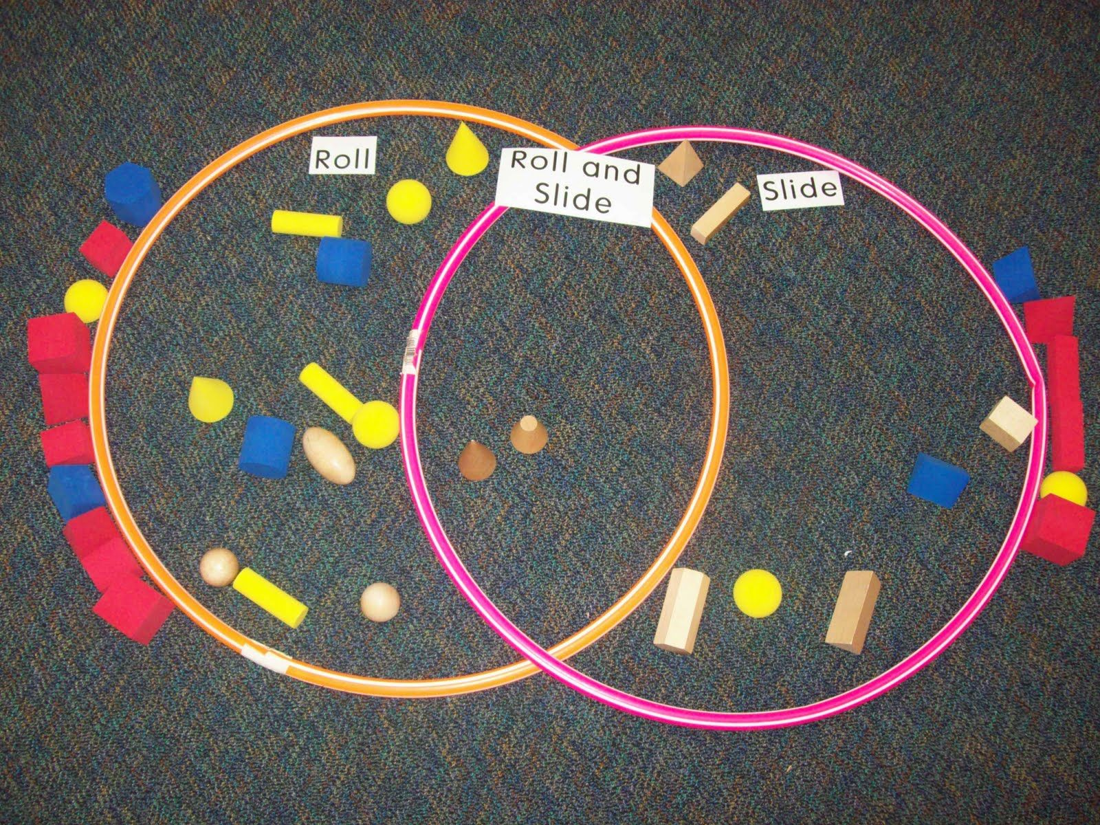 Using Hula Hoops To Make A Venn Diagram Illiant
