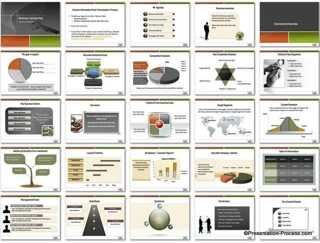 Business Proposal Template Powerpoint Sample Business Proposal With Business Plan Business Plan Presentation Business Plan Template Business Plan Template Free