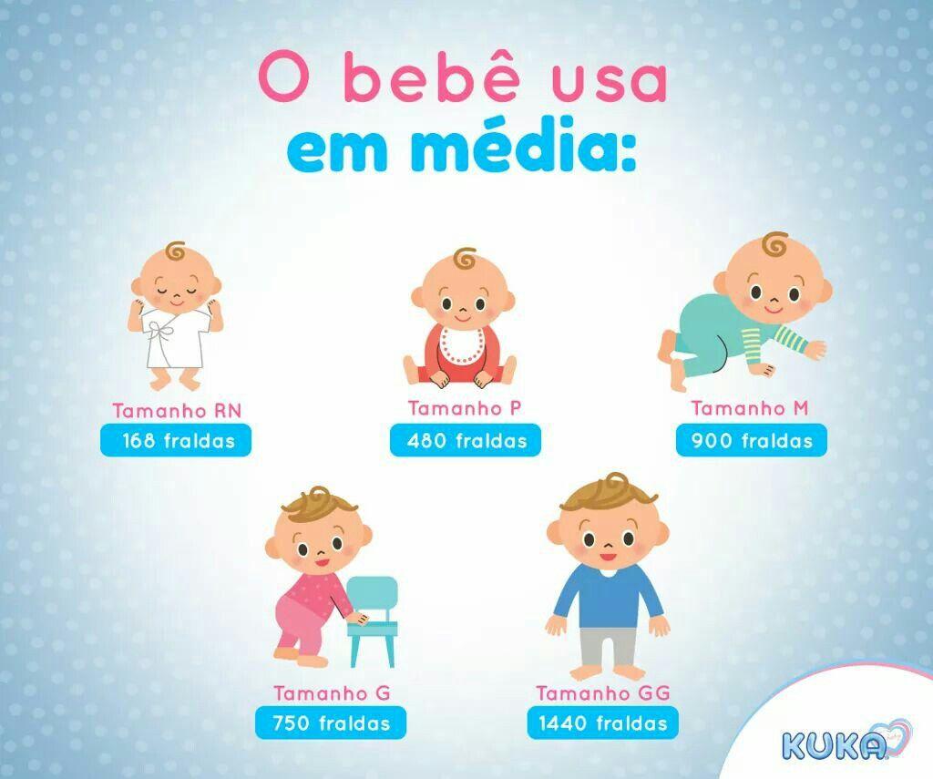 Tabela De Medidas Fraldas Com Imagens Dicas De Bebe Lista