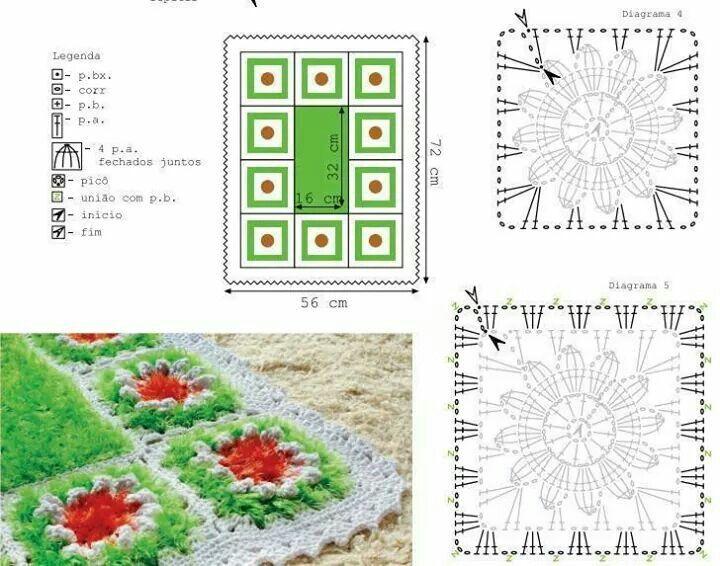 Rug edging | patrones ganchillo | Pinterest | Croché, Ganchillo y ...