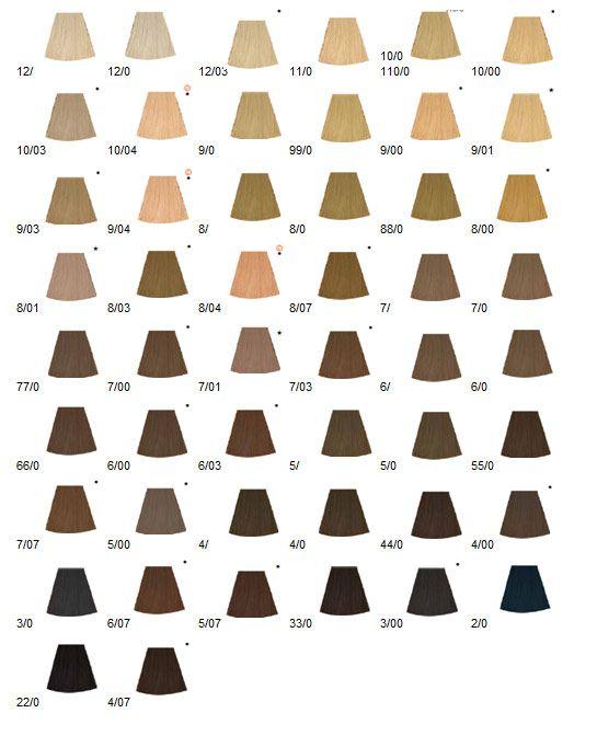 Discover ideas about wella colour chart also koleston perfect color shades blonde pinterest rh