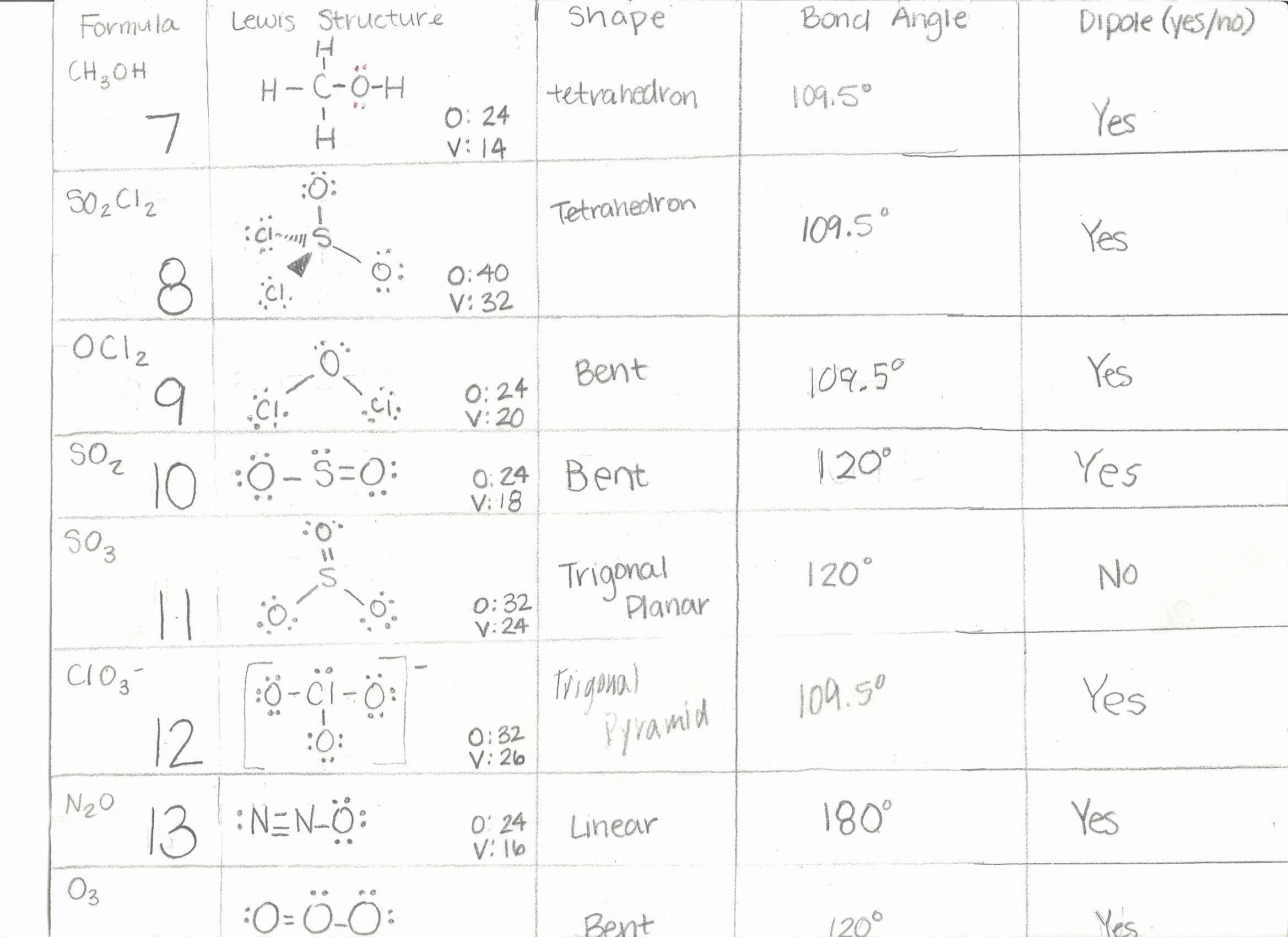 Lewis Structure Worksheet With Answers Lovely Molecular