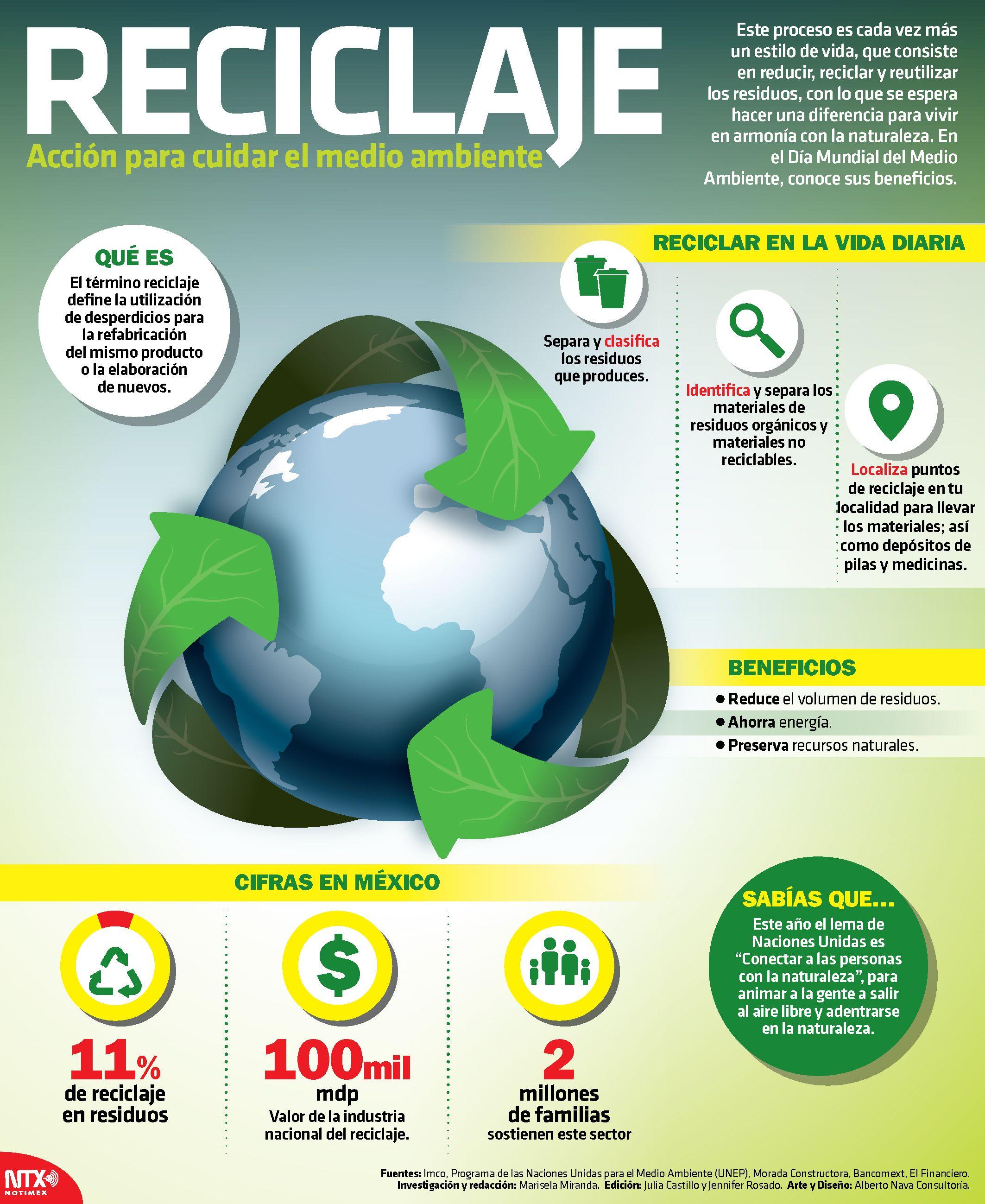 En Este Dia Mundial Del Medio Ambiente Te Presentamos Los