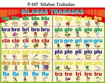 Silabas Trabadas Pla Ple Pli Plo Plu Interactive Activities
