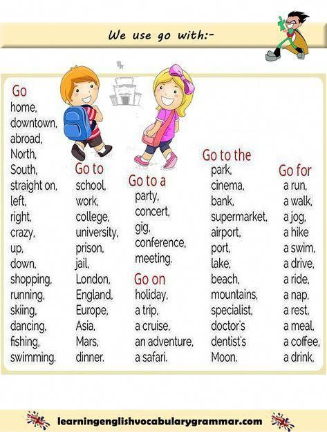 How To Use The Verb Go With Pictures Pictures Verb Vocabulaire Apprendreanglais Apprendreanglaisenfan Apprendre L Anglais Vocabulaire Anglais Vocabulaire