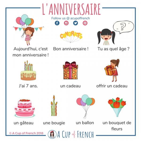 Happy Birthday French flashcards, French education