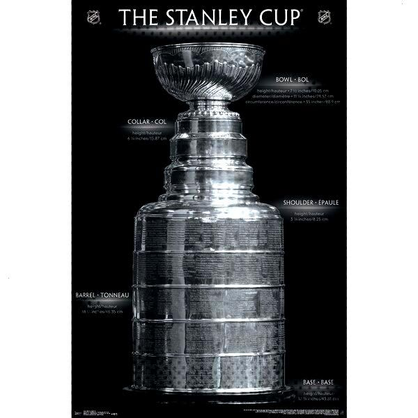 NHL 22'' x 34'' Stanley Cup Poster