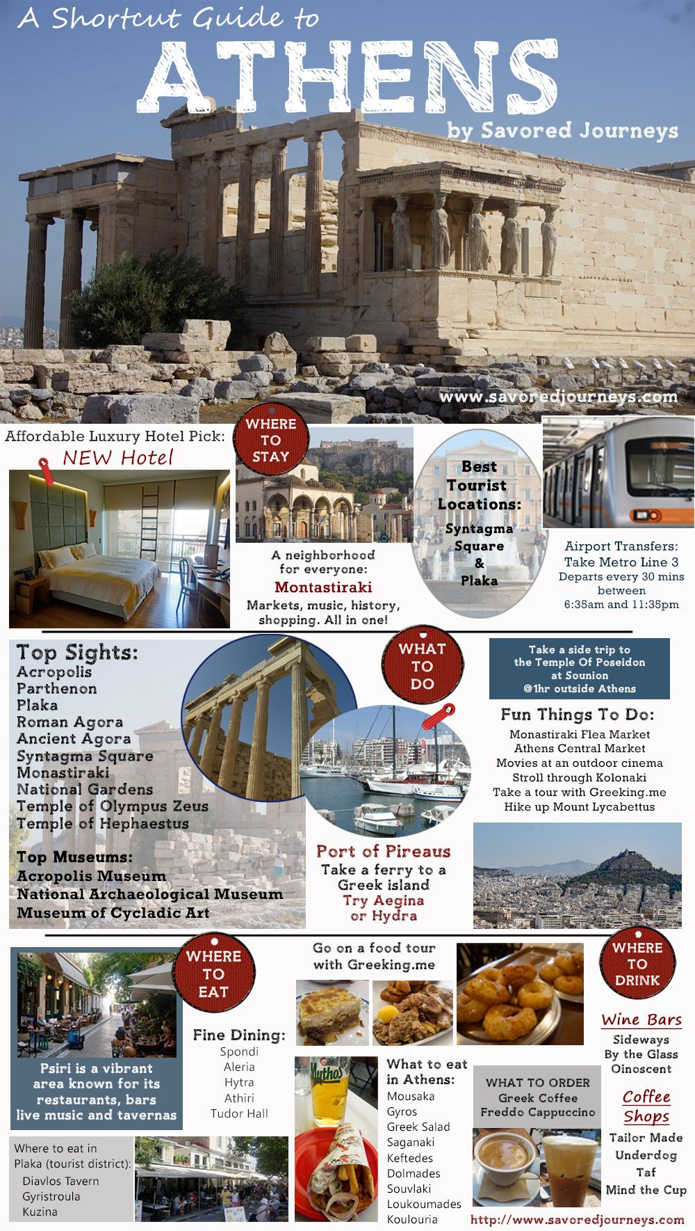 Shortcut Travel Guide To Athens Greece Athens Greece Athens And