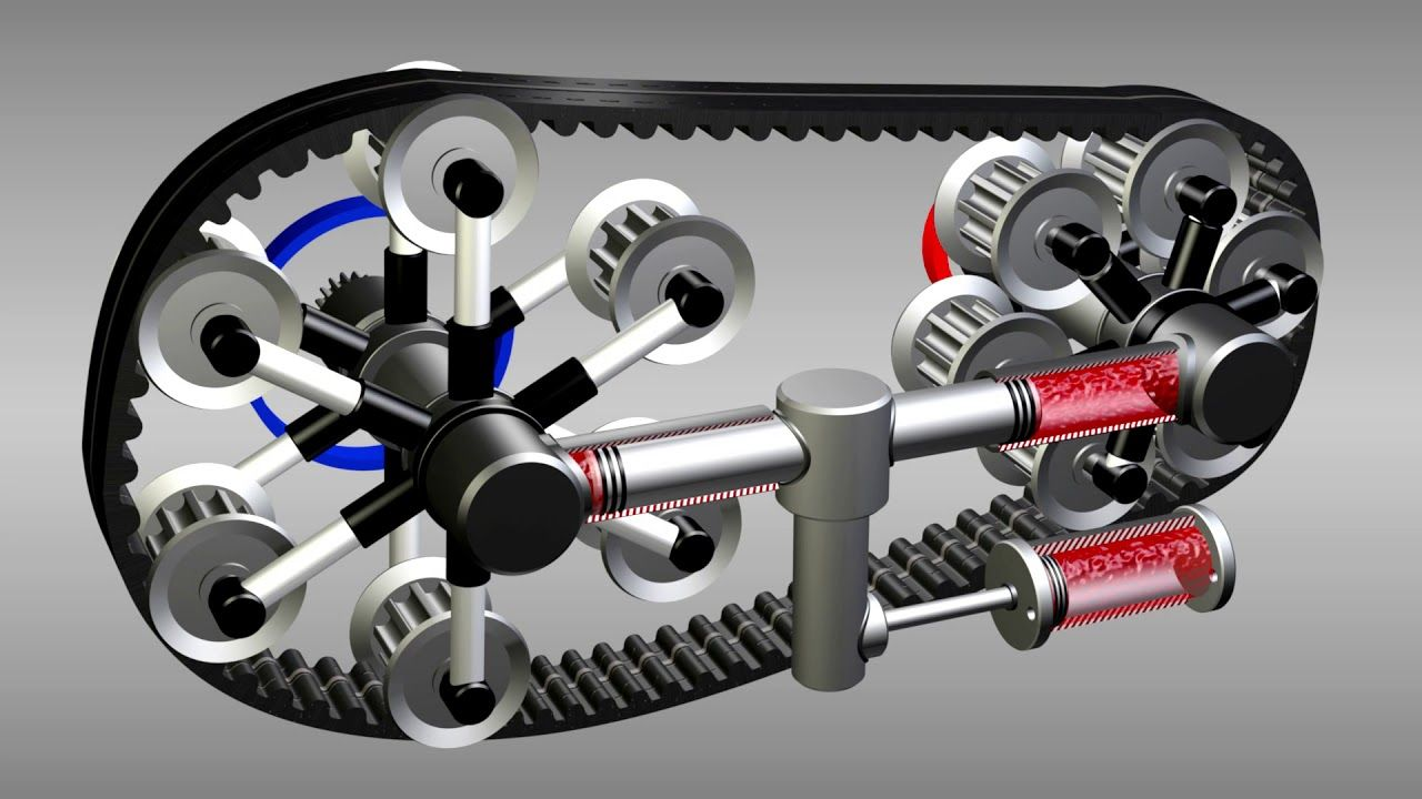 Continuously Hydraulic variable transmission Mechanical