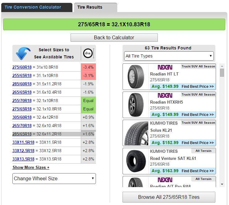 Pure Tundra Uses This Stock Tire Conversion Chart  Tundra