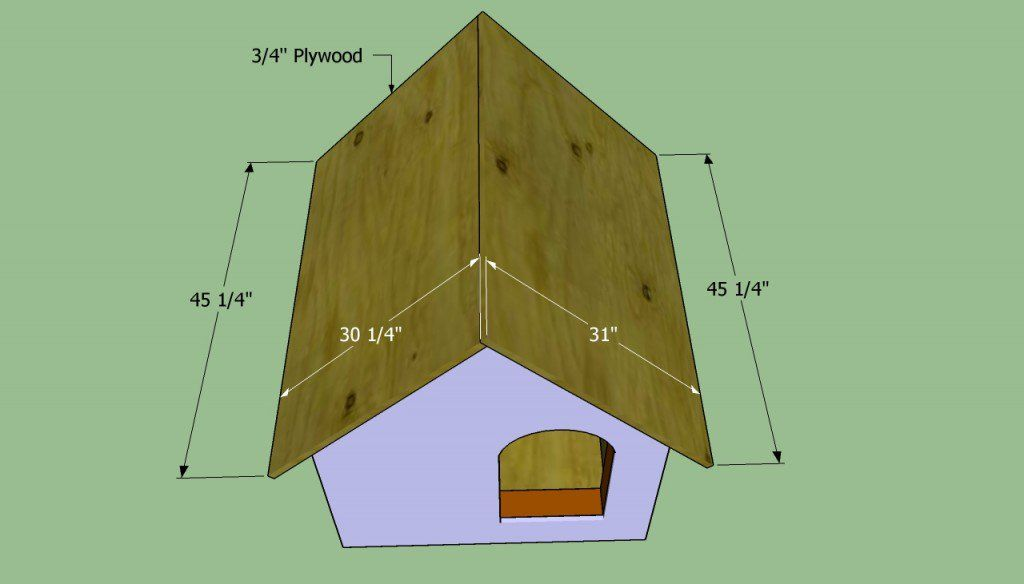 Easy Diy Dog House Plans Easy Dog House Outdoor Dog House
