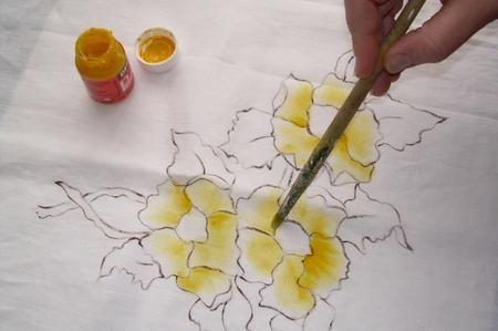 Come Dipingere Su Tessuti Dipingere Tessuto Come Dipingere Magliette Dipinte A Mano