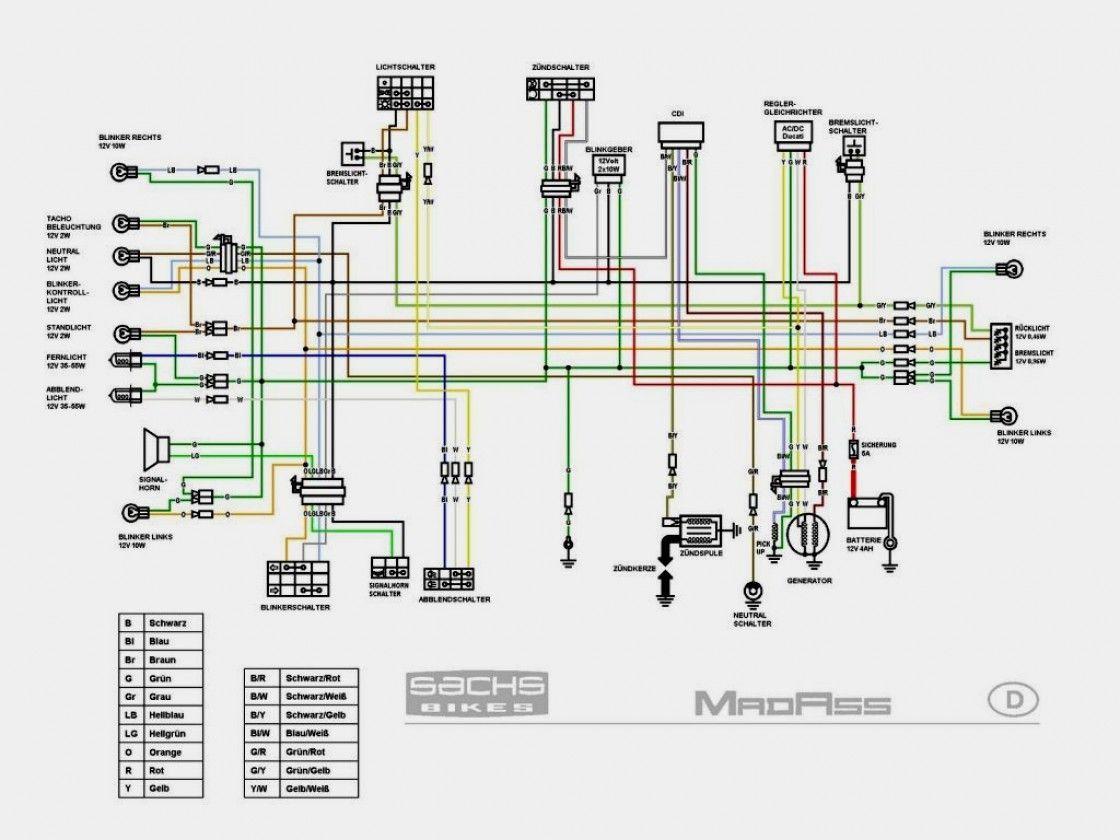 1999 Gmc Savana Wiring Diagram In 2021 Electrical Wiring Diagram Electrical Diagram Motorcycle Wiring