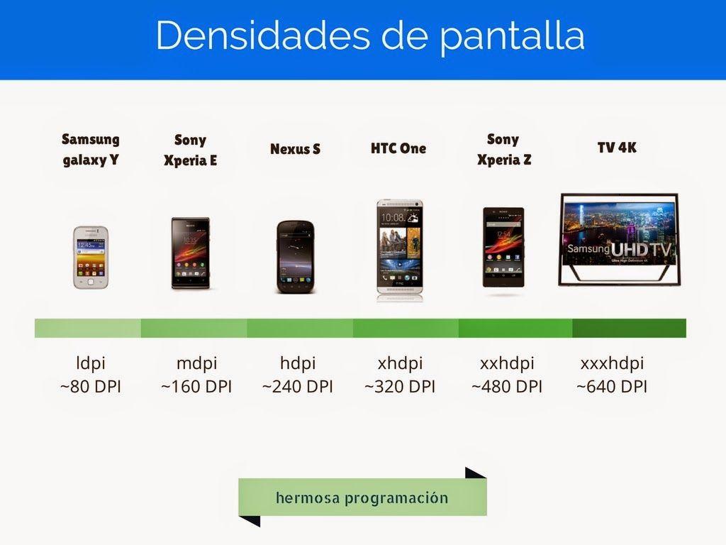 Estructura De Un Proyecto En Android Studio App Screenshots