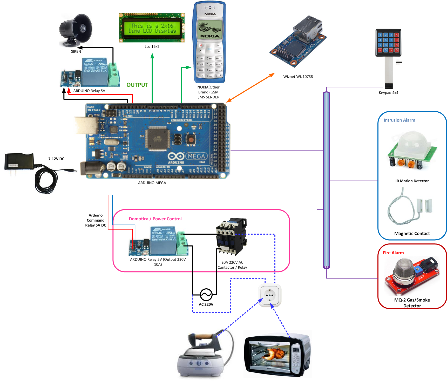 Arduino Home Securty And Automation Project Forum Audio Using A Microphone With An Electrical Engineering