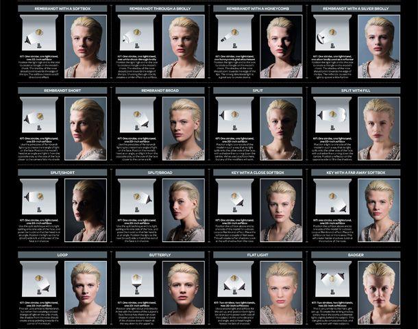 Essential one light portrait guide   Professional portrait ...