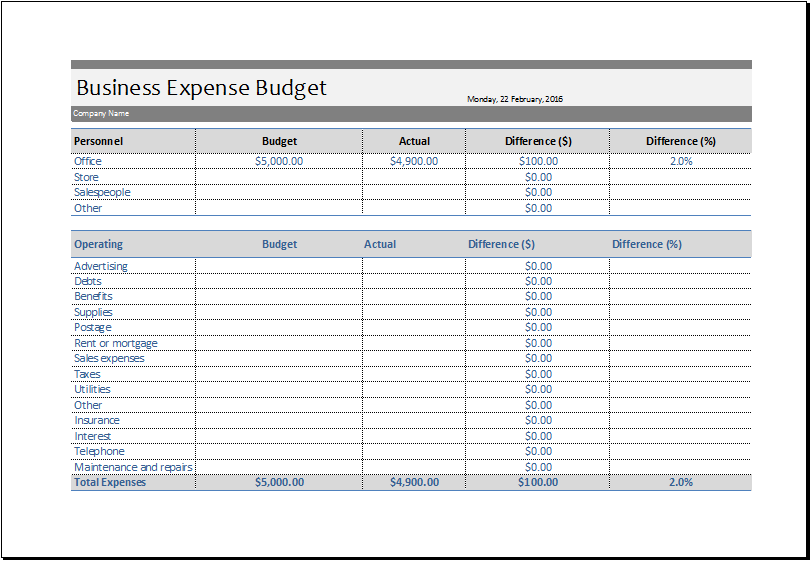 Business Expense Budget Template Download At HttpWww