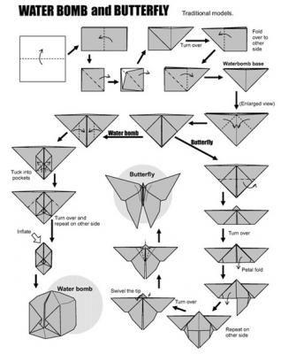 Origami Lampion Lichterkette Basteln Origami Origami