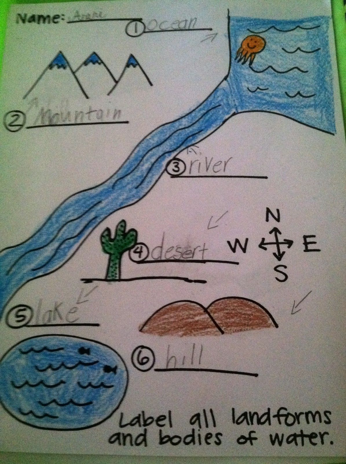 This Is A Good Activity To Label Bo S Of Water And