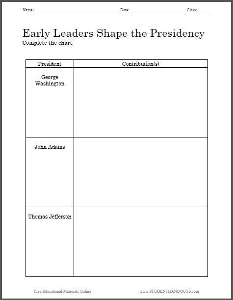 Early Presidents Chart Worksheet - Free to print (PDF file ...