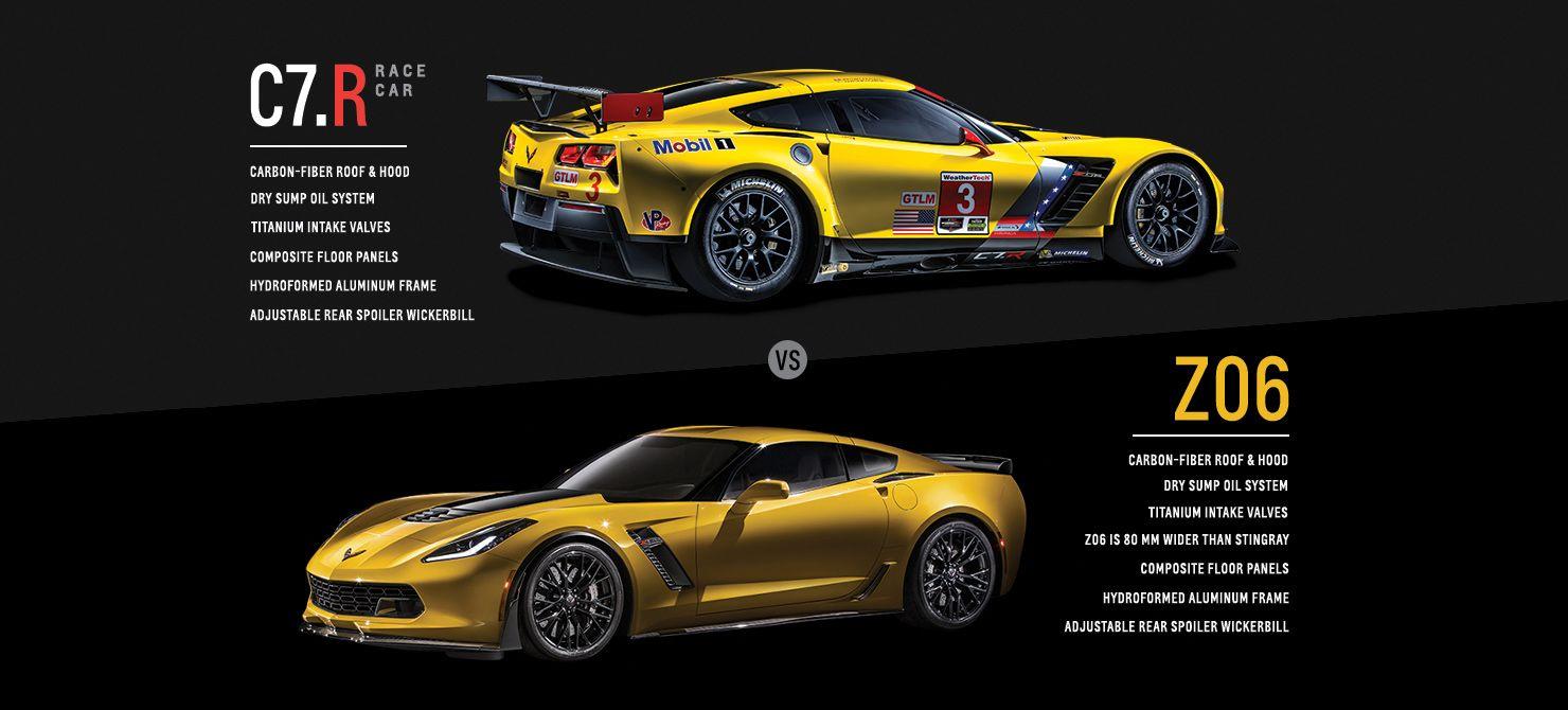2017 corvette z06 c7 r race car chevrolet cadillac of santa fe. Black Bedroom Furniture Sets. Home Design Ideas