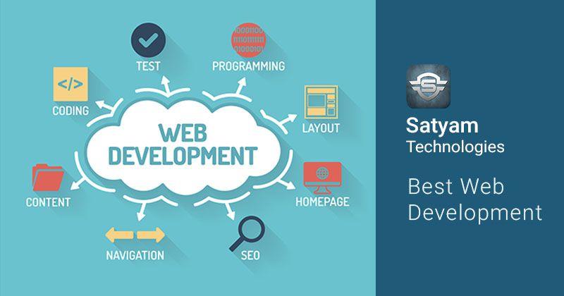 Satyam Technologies Is Best Web Development Company Providing Services In Aberdeen Edinburgh Glasgow With Images Web Development Development Web Application Development