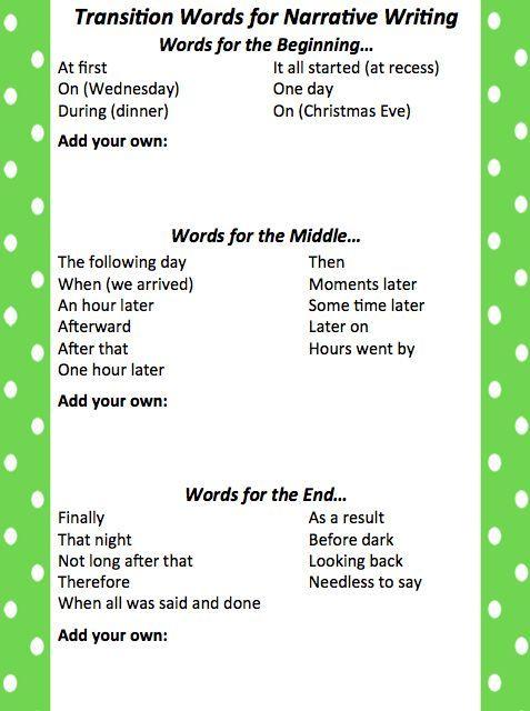 essay transition words