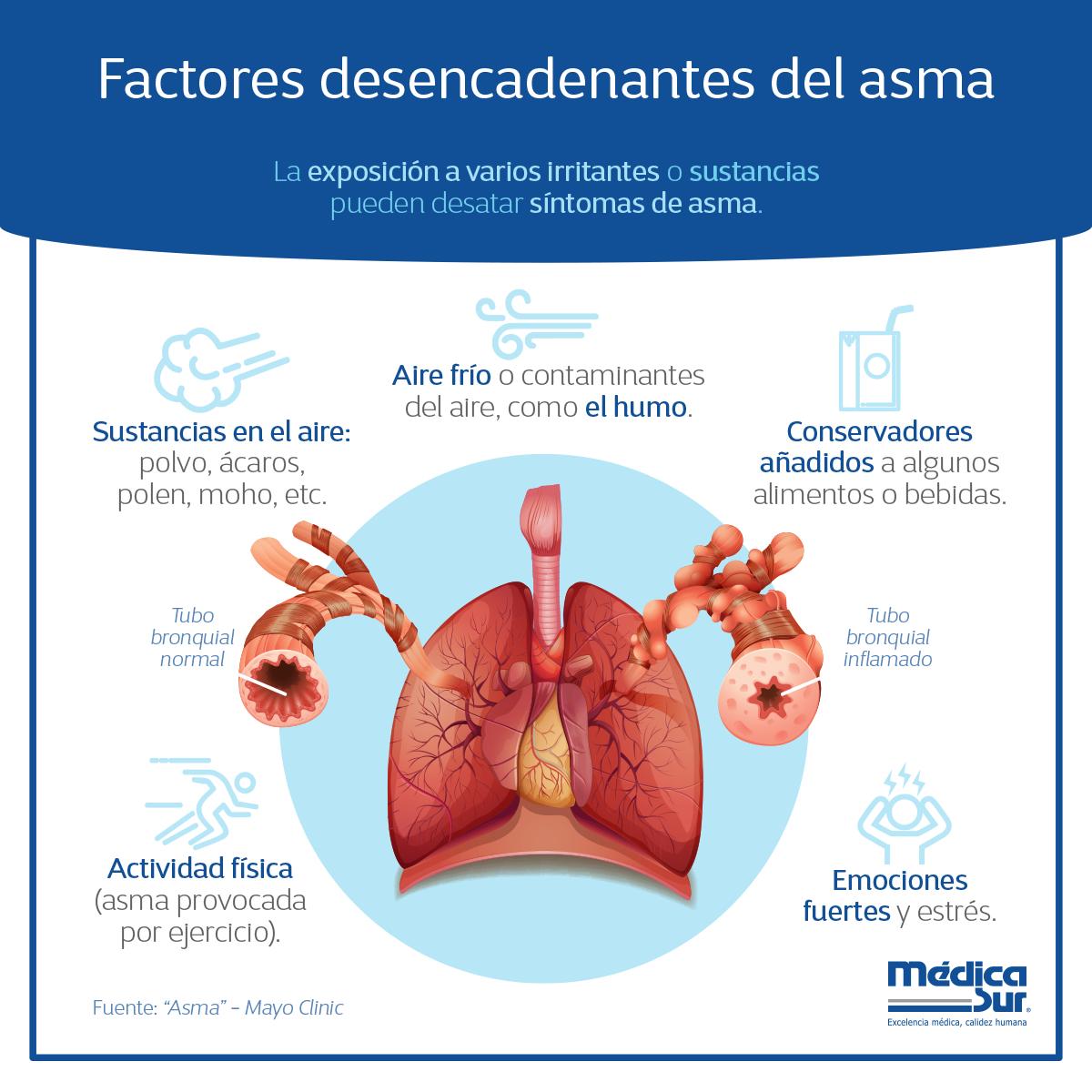 alergia al aire frío síntomas de diabetes