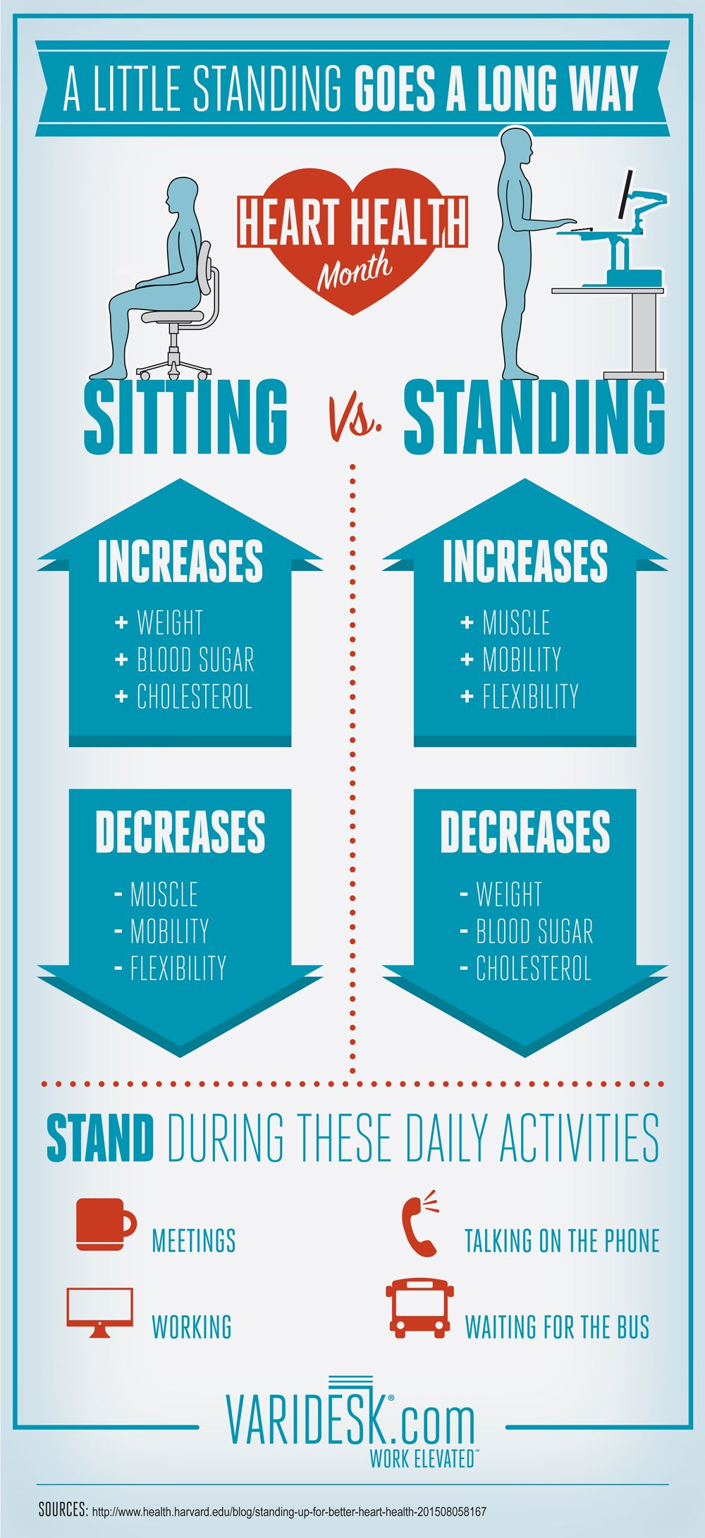 Heart Month Standing Desk Infographic Varidesk Standing Desk Blog Heart Health Month Heart Month Healthy Workplace