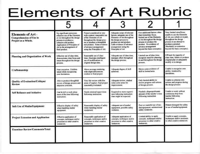 Elements & principles of art rubric | Art: Elements & Principles ...