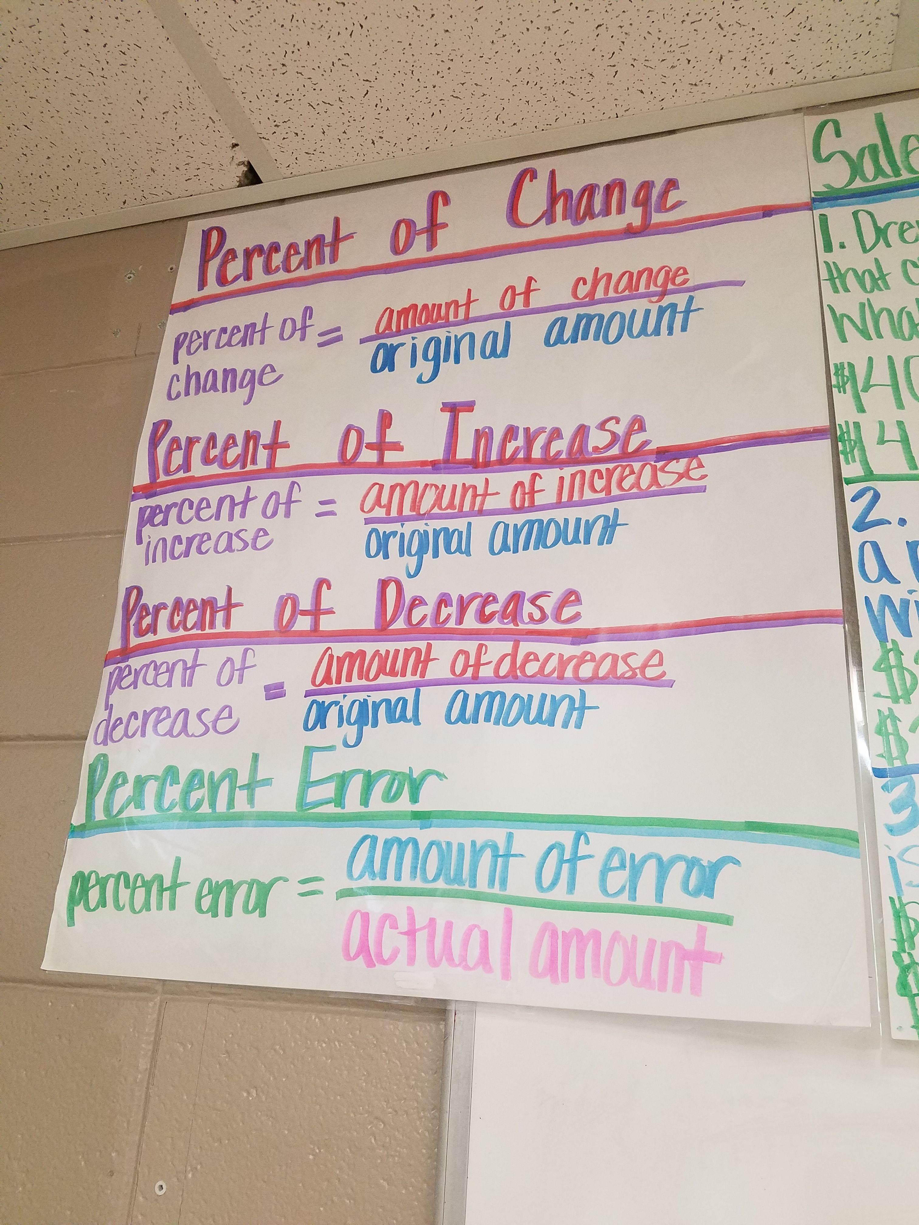 Percent Of Change Increase Decrease Error