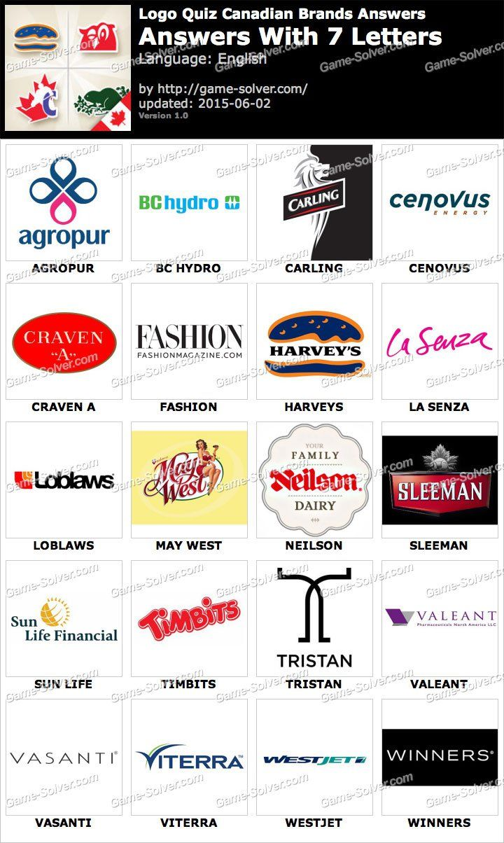 Logo Quiz Canadian Brands with 7 Letters Logo quiz, Logo