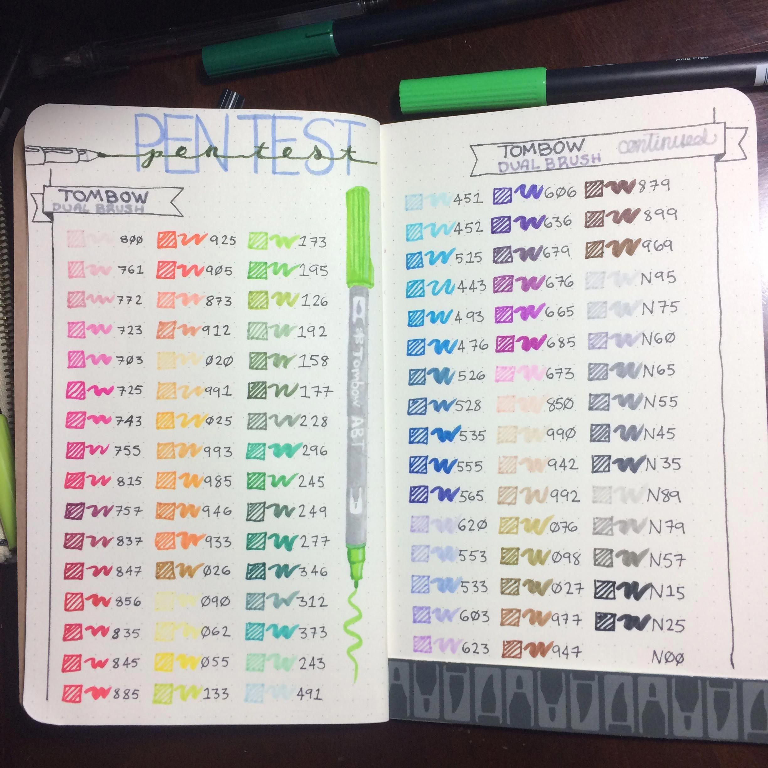 Pin On Bullet Journal