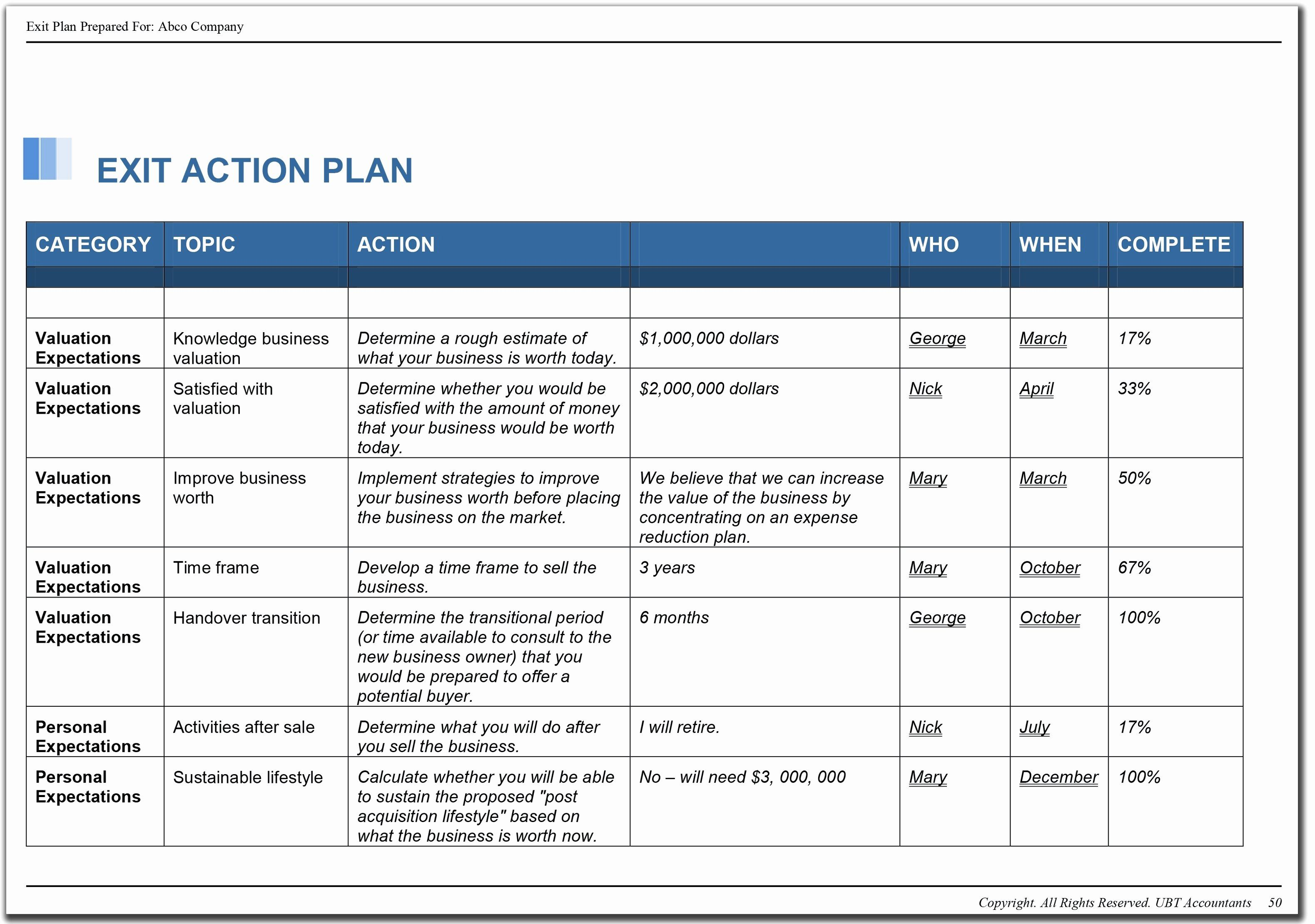Customer Service Plan Template in 2020 Action plan
