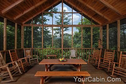 Above Gatlinburg   Above Gatlinburg Is A Four Bedroom Log Cabin Located  Within Minutes To Downtown