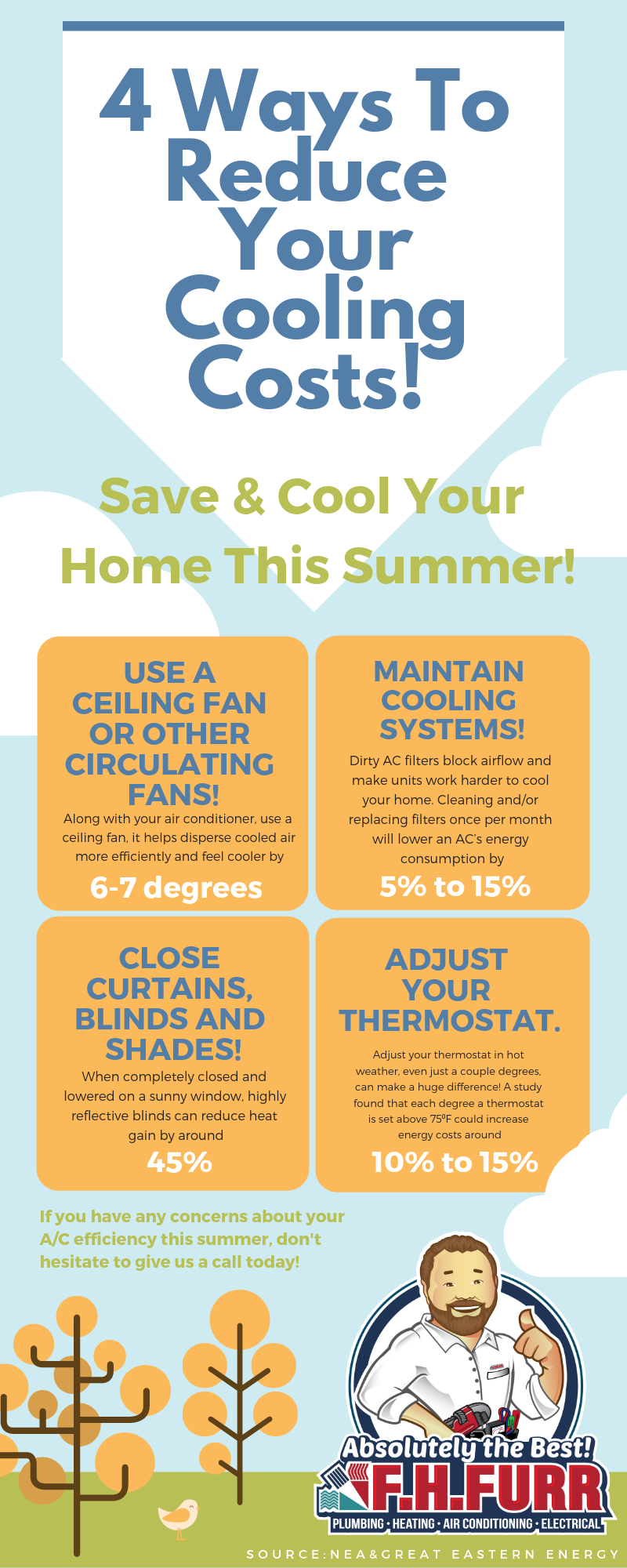 Reduce your cooling cost this summer while also cooling