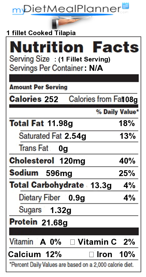 Nutrition Facts Label For Starbucks Beverage Chocolate Milk Whole Description From Tylefag Xlx Pl Nutrition Facts Label Milk Nutrition Facts Nutrition Facts