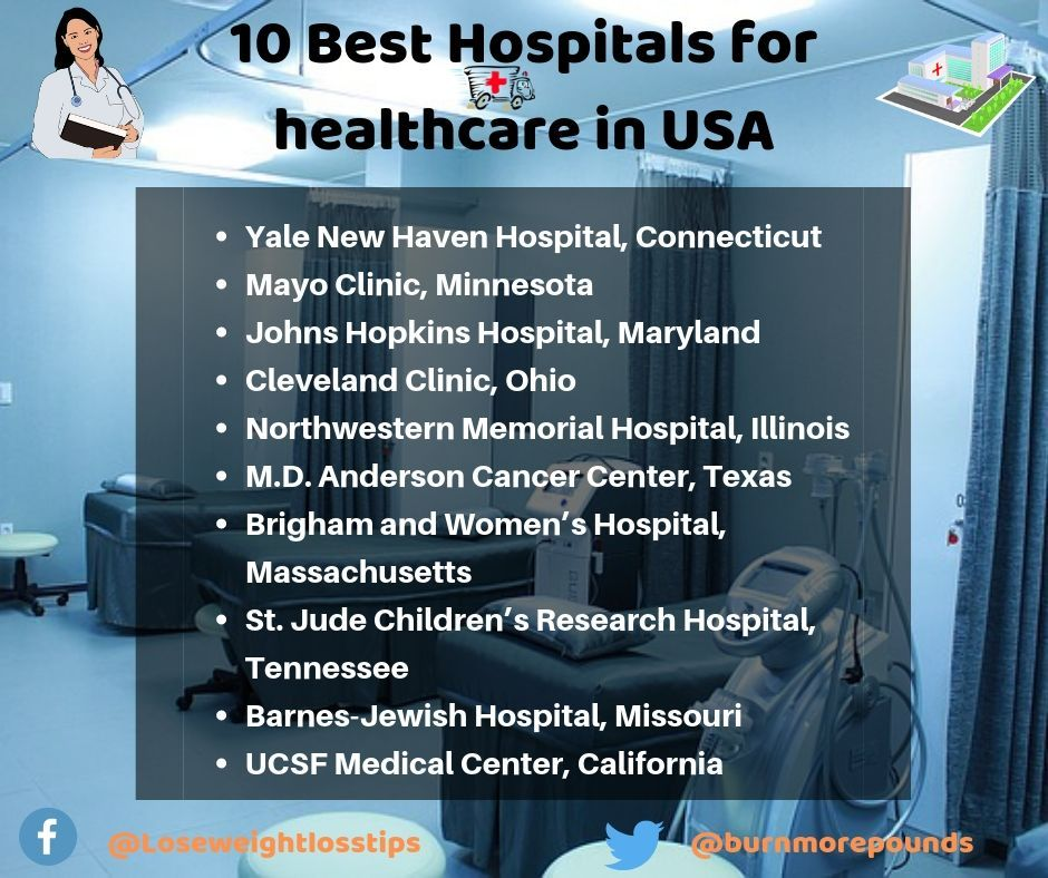 10 𝓑𝓮𝓼𝓽 𝓗𝓸𝓼𝓹𝓲𝓽𝓪𝓵𝓼 𝓯𝓸𝓻 𝓱𝓮𝓪𝓵𝓽𝓱𝓬𝓪𝓻𝓮 𝓲𝓷 𝓤𝓢𝓐 Best Hospitals Health Care Usa Healthcare