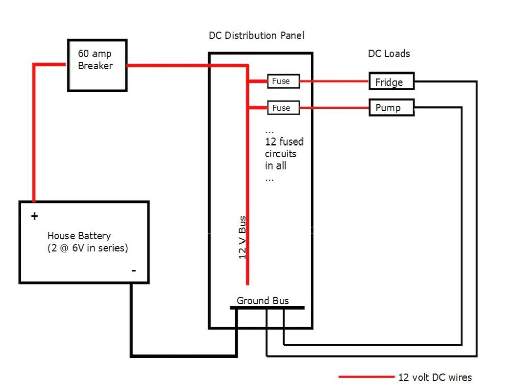 Dc Distribution Panel For Rv Conversion Electrical Circuit Diagram Solar Power System Camper Van