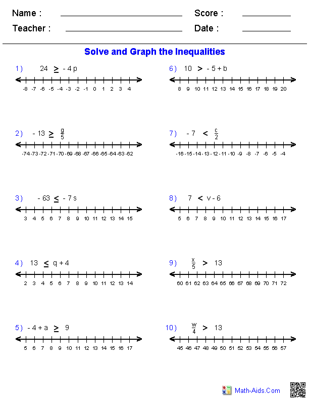 One Step Inequalities Worksheets by Adding, Subtracting, Multiplying ...