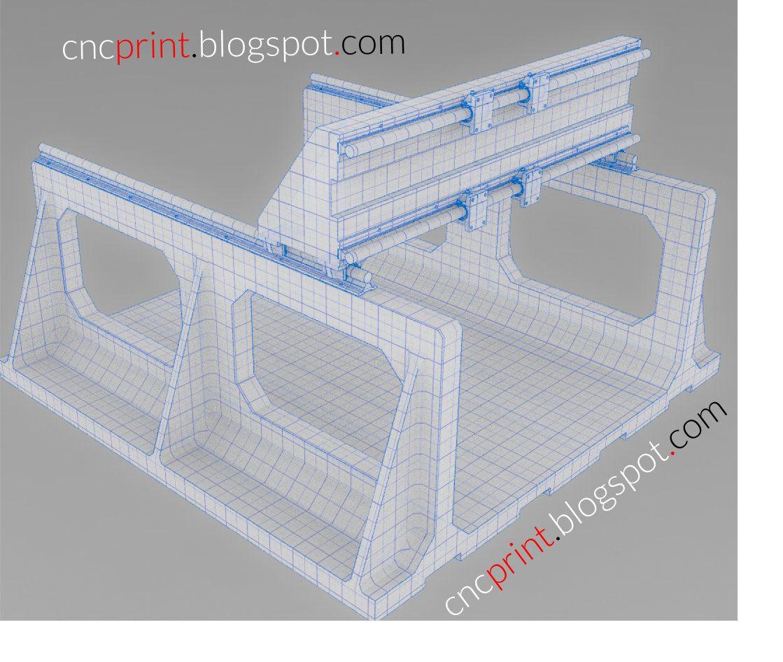 Ein Blog über Den Umbau Von CNC Fräsmaschinen Zu 3D