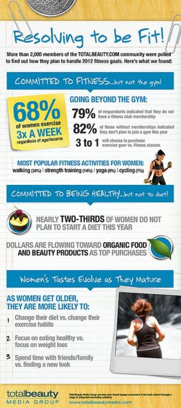 Total Beauty - Fitness Infographic by Sparkpr Creative via Flickr #fitness #behealthy #healthylifest...